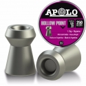 BALIN APOLO HOLLOW POINT 5,5 MM 1,15 GR. (250 UDS)